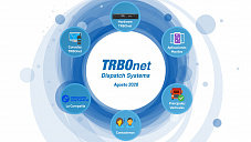 TRBOnet Overview video ES